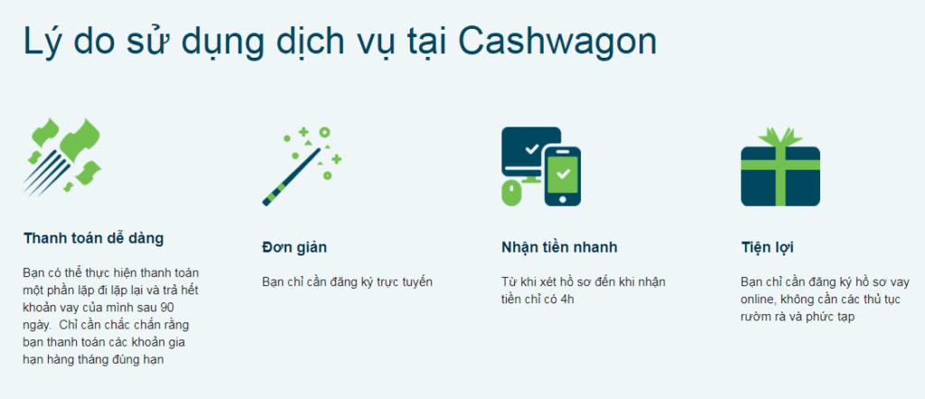 Cho vay tiền nhanh — Cashwagon Vietnam